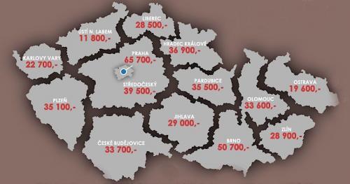 75849f92487a8f Ціни і вартість життя в Чехії у 2018 році